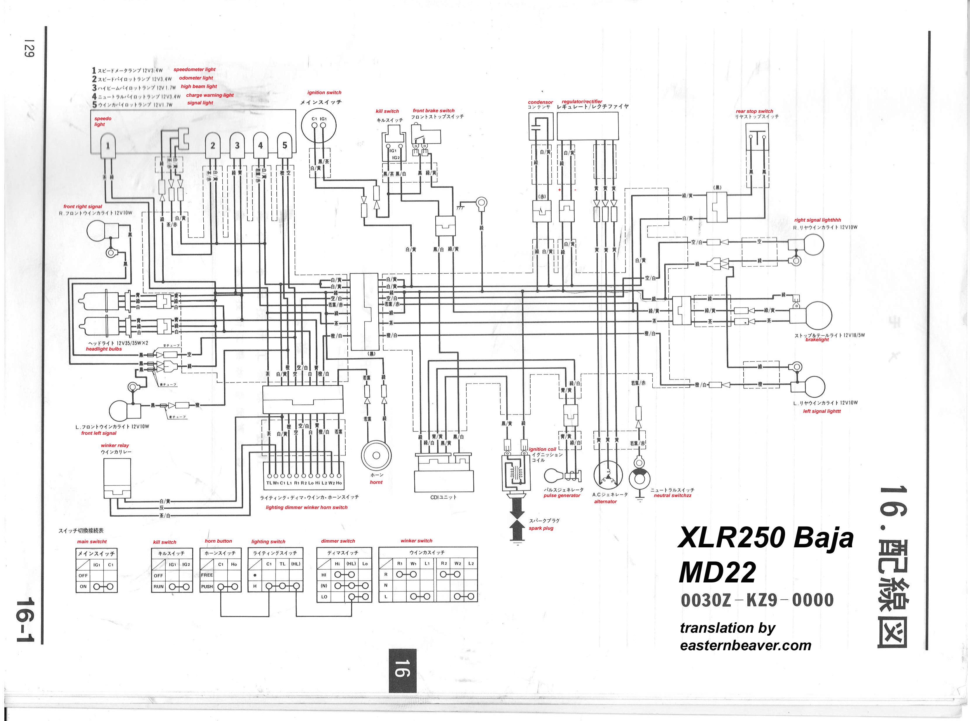 XLR250_Baja Wiring Diagram MD22 xlr jack wiring diagram the wiring diagram readingrat net xr400 wiring diagram at bakdesigns.co