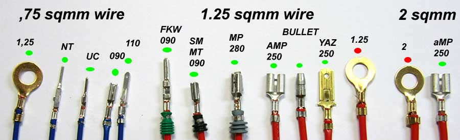 crimping rh easternbeaver com Plug Connectors Types auto wiring connector types