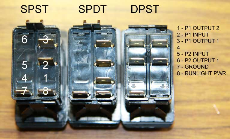 spdt rocker switch wiring wiring diagram article Rocker Switch Wiring Diagram